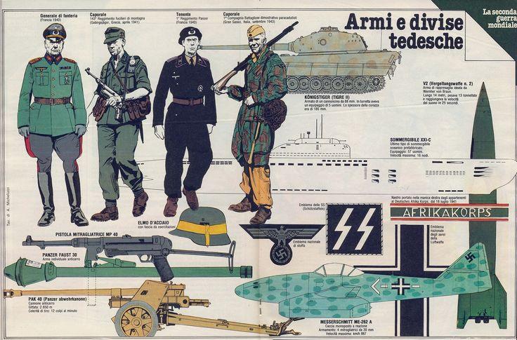 II Guerra Mondiale - Armi e Divise - http://www.afnews.info/wordpress/2015/09/11/ii-guerra-mondiale-armi-e-divise/