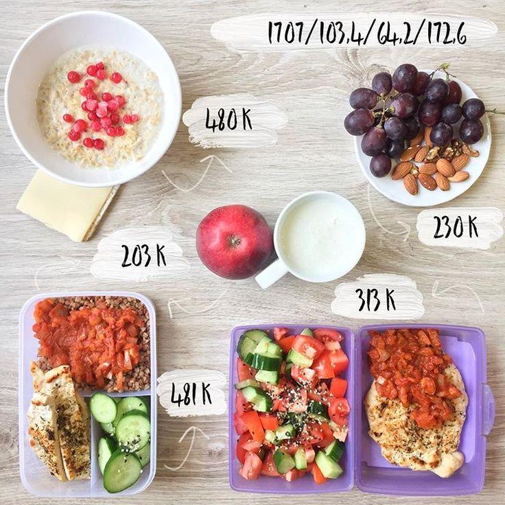 Пп обеды для похудения рецепты с фото и калориями
