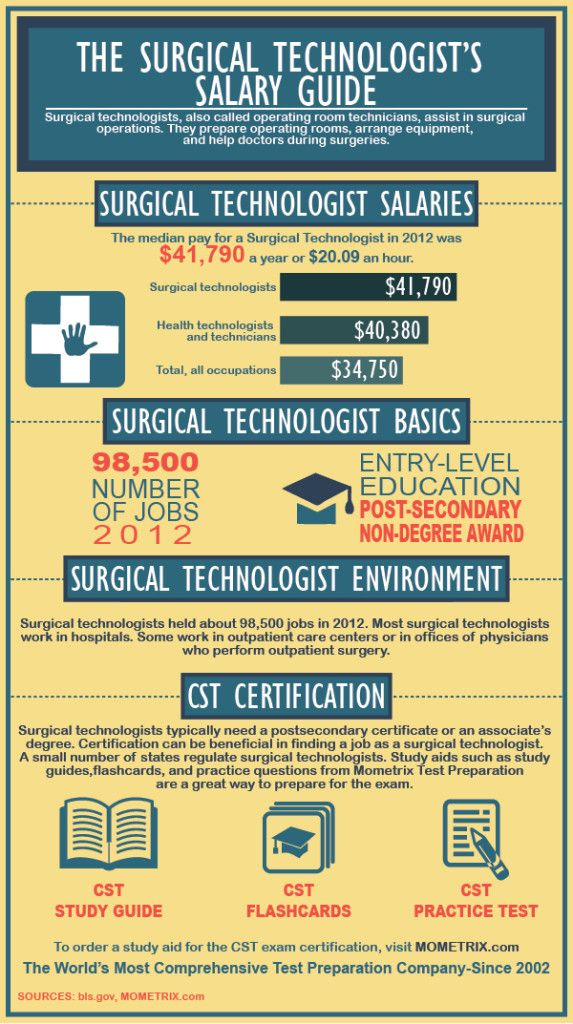 Best 25+ Surgical technologist salary ideas on Pinterest - surgical technologist resume