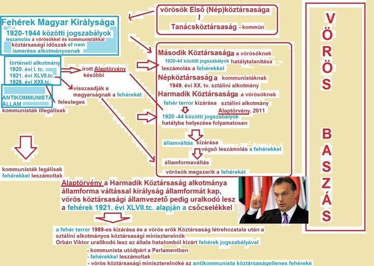 Magyar Királyság (@MagyarKiralysag)   Twitter