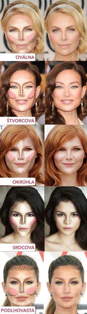 Líčenie a kontúrovanie podľa typu tváre