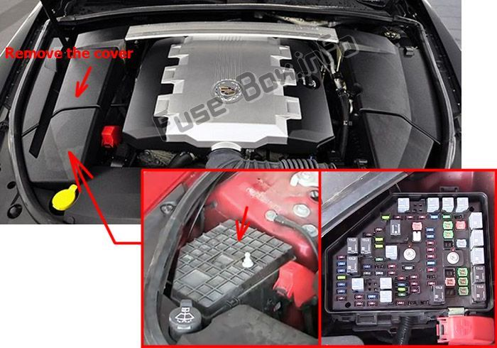 Pin on Cadillac CTS (2008-2014) fuses and relays