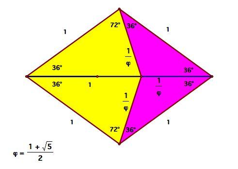 Penrose Tilings