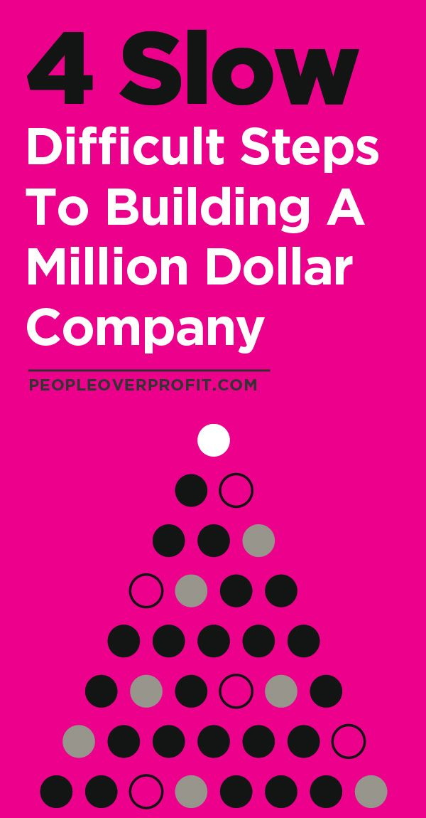 Steps to building your company.. this is truly a great article!