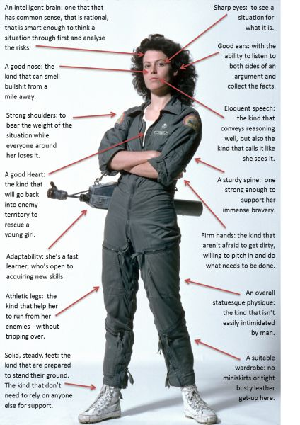 Amanda Bridgeman uses Ellen Ripley from Alien to discuss what makes an epic and enduring heroine, complete with an infographic.