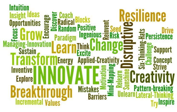 An innovation picture It shows us the key words for Innovation. I pined this picture because it gave us all the key steps or words for Innovation. Of what to do; of how to think. It was a very fun way to show Innovation in other words, since one picture can be worth more than a thousand words.