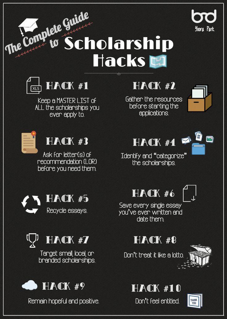 740 Woah Ideas In 2021 Life Hacks For School School Study Tips High School Hacks