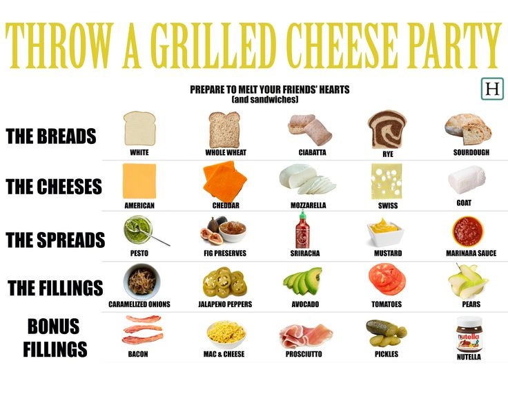 Here are the ingredients you'll need to throw an epic grilled cheese party