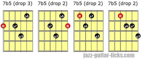 7b5 guitar chord shapes