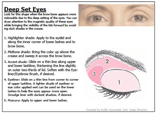 How to apply shadow to deep-set eyes More | Makeup in 2019 | Deep set eyes makeup, Deep set eyes, Eye Makeup
