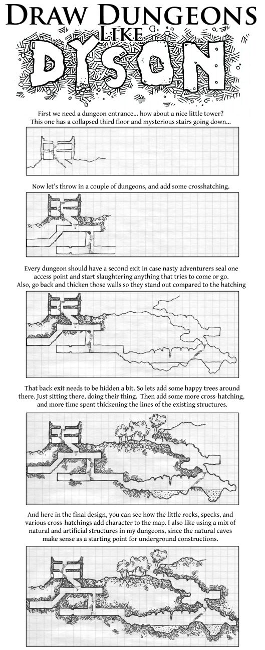 Draw Dungeons Like Dyson map cartography drawing resource tool how to tutorial instructions | Create your own roleplaying game material w/ RPG Bard: www.rpgbard.com | Writing inspiration for Dungeons and Dragons DND D&D Pathfinder PFRPG Warhammer 40k Star Wars Shadowrun Call of Cthulhu Lord of the Rings LoTR + d20 fantasy science fiction scifi horror design | Not our art: click artwork for source