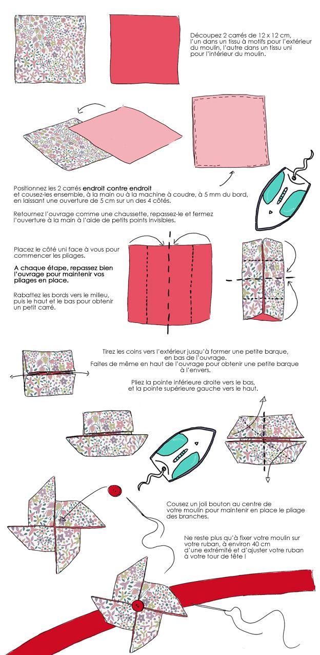 En dessin : un moulin romantique à mettre dans les cheveux... // http://www.deco.fr/loisirs-creatifs/actualite-582378-moulin-romantique-cheveux.html