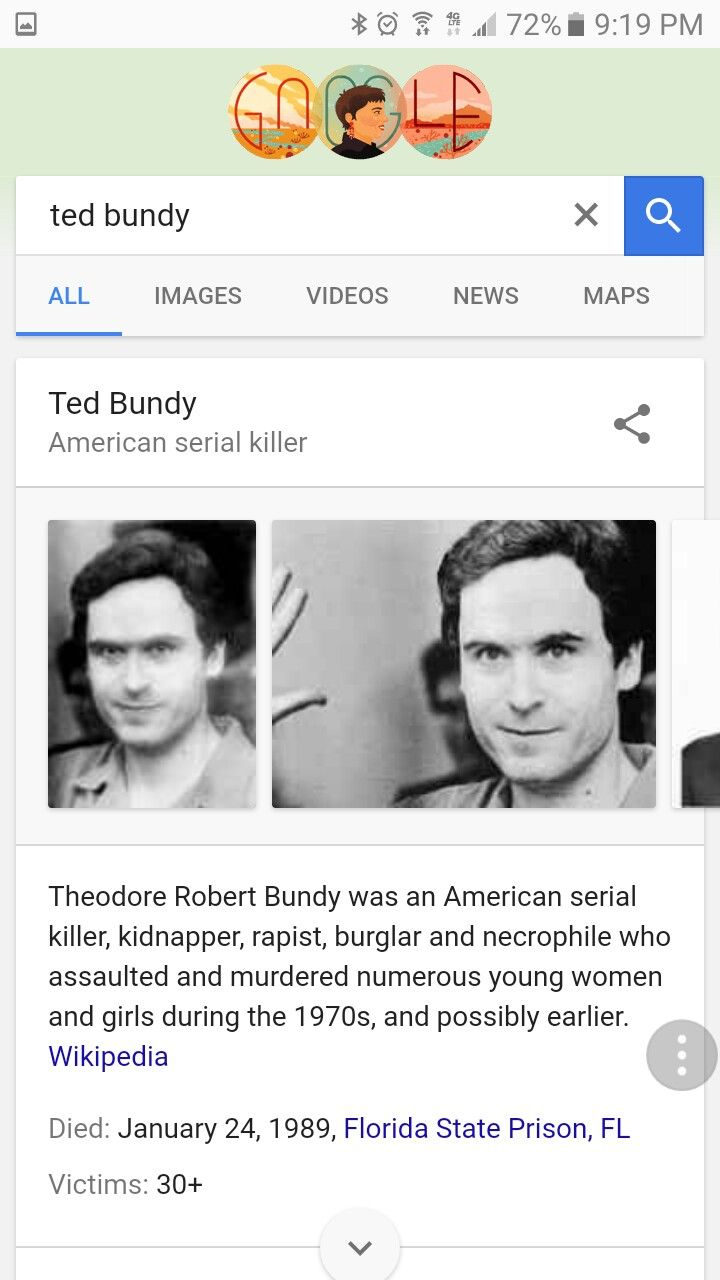 the motivational factors behind ted bundys murderous acts Harvard psychologist dan gilbert explains the fallacy behind the one of the most famous motivational which includes a famous ted moment in.