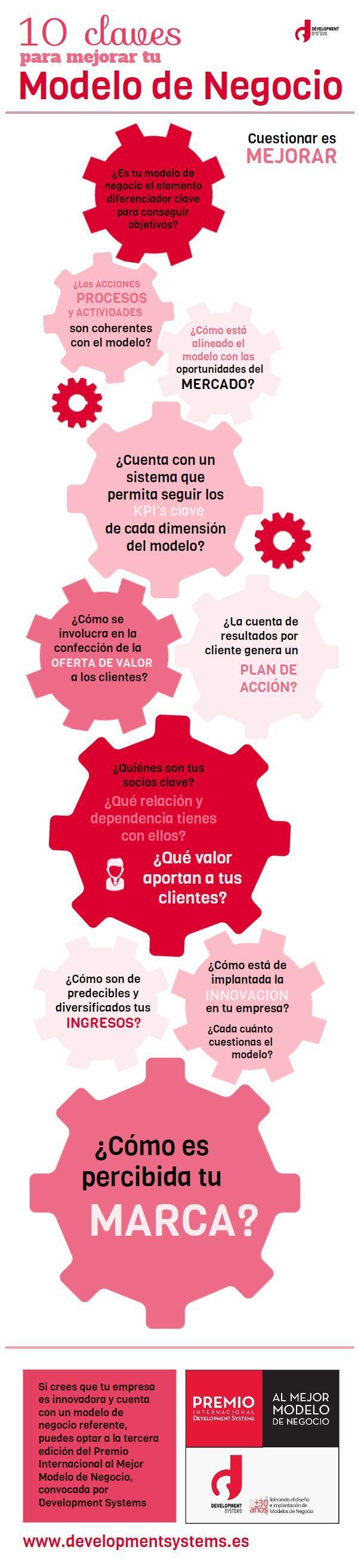 10 claves para mejorar tu modelo de negocio #infografia #infographic #marketing