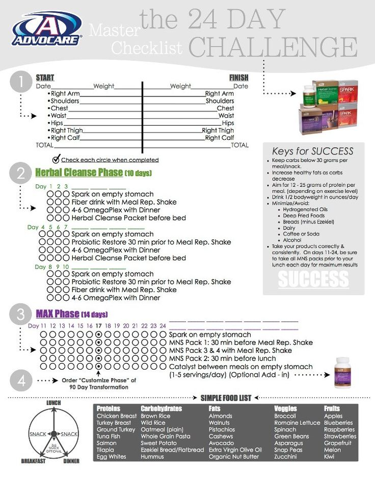 A guide to assist you on the Advocare 24 day challenge. Website: https://www.advocare.com/140629890/24DayChallenge/default.aspx