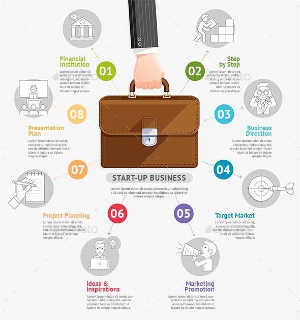 Business Start Up Planning Infographics Template PSD, AI Illustrator. Download here: https://graphicriver.net/item/business-start-up-planning-infographics-template/17128598?ref=ksioks