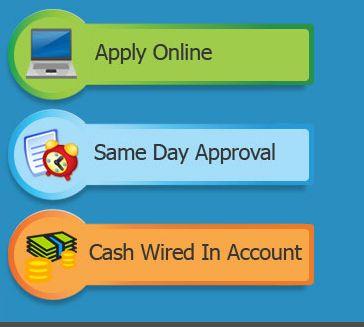 safe fast loans