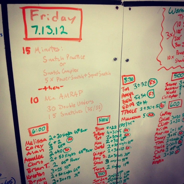 WOD 07.13.12    15 Minutes:   Snatch Complex   (5x Power Snatch + Squat Snatch)    THEN     10 Min AMRAP   30 Double Unders or sub 60 singles   15 Snatches (75/55)     My rounds for time: 2.5 @ #55 as prescribed