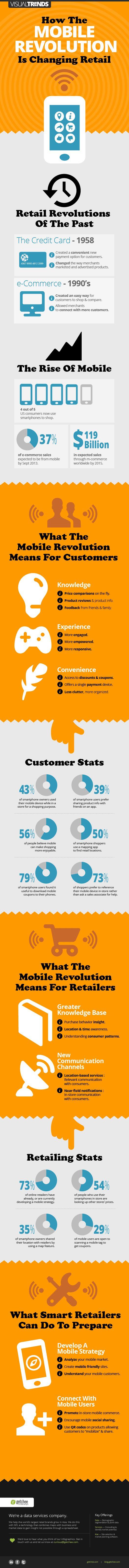 M-Commerce: Das Mobile Web revolutioniert den Handel [Infografik]   http://t3n.de/news/m-commerce-mobile-web-432320/m-commerce-infografikgetchee/#