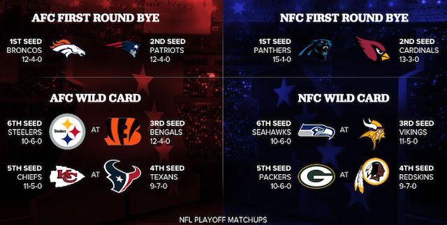 The playoff schedule is set. (CBS)