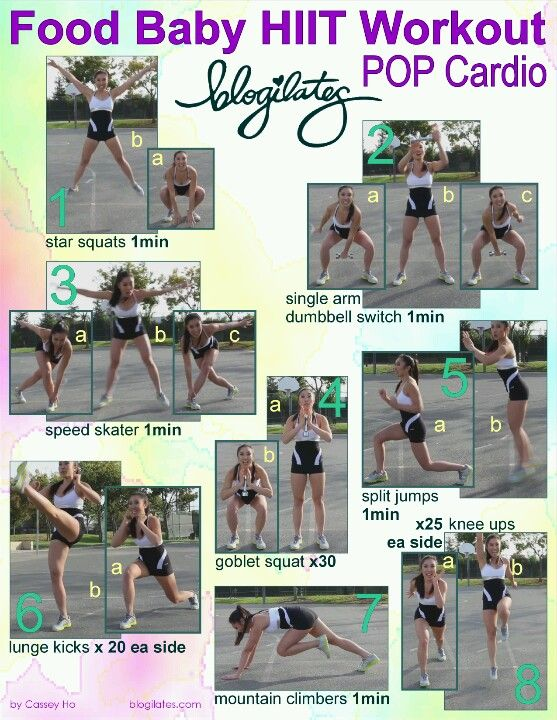 24 best HIIT Workouts images on Pinterest | Interval ...