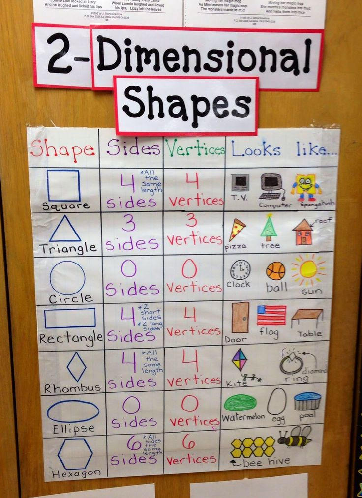 A Spoonful of Learning: Shapes, Shapes, Shapes!! & FREEBIE
