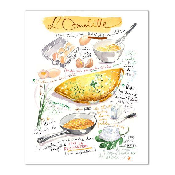 25 Best Ideas About Omelette Recipe On Pinterest Egg