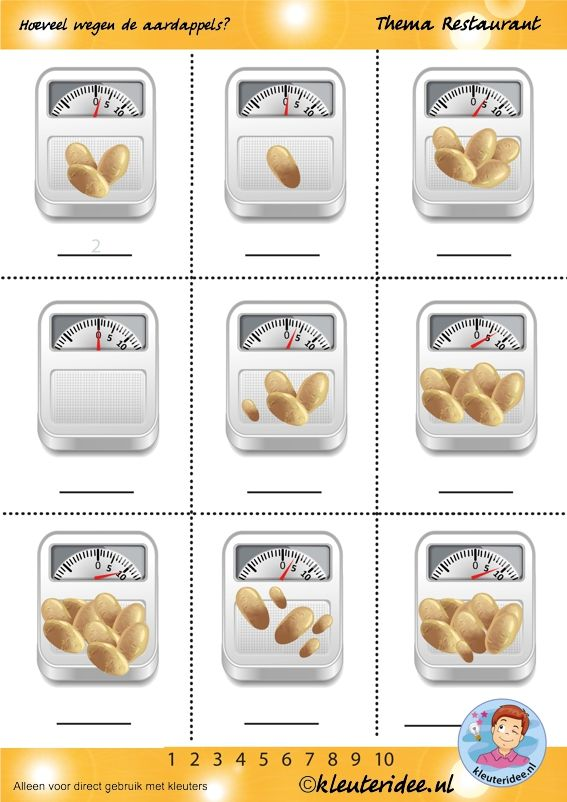 Hoeveel wegen de aardappels, thema restaurant, juf Petra van kleuteridee, how much weigh the potatoes, restaurant theme,  free printable