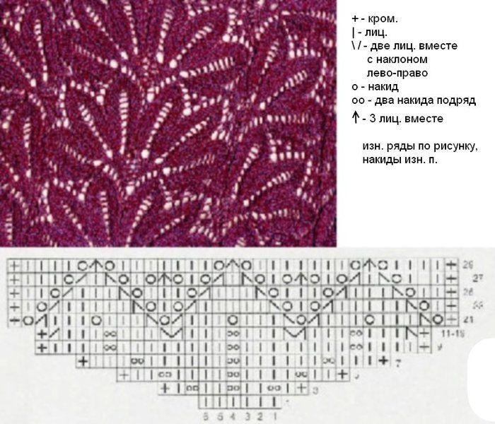Красивый узор для спиц | Шкатулочка для рукодельниц