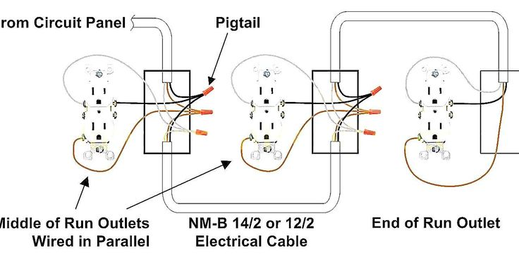 Wiring Diagram Outlets  Beautiful Wiring Diagram Outlets  Splendid Line Wiring Diagram Help