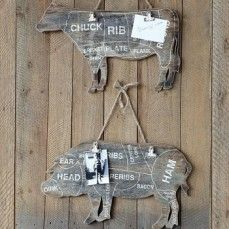 Butcher Charts Wall Hanging With Clips