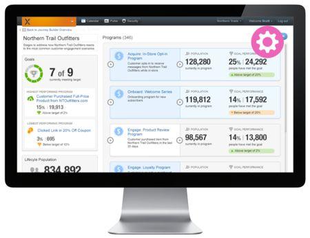 Best 25+ Digital asset management ideas on Pinterest Asset - digital assets management resume