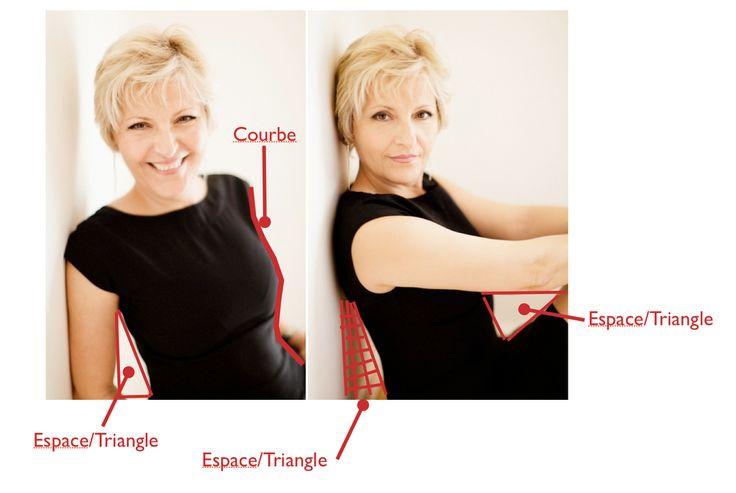 Conseil photo : Comment réussir vos portraits photo, J'ai rassemblé ici 15 astuces et conseils pour vous permettre d'améliorer vos images.