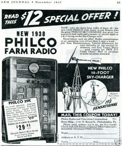 history of radio advertising Advertisement television technology was actually first developed in the 19th century, before commercial radio was conceived of, when, in 1897, ferdinand braun invented the cathode ray tube the first time the cathode ray tube was used to produce images was in 1907.
