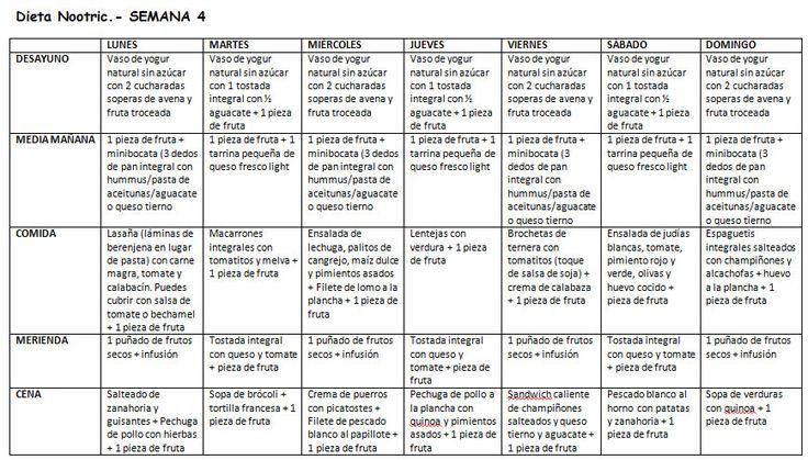 Semana 4. Dieta Nootric de 1700-1800 calorías postparto con lactancia