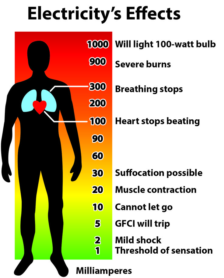 34 best Fire Safety images on Pinterest Fire safety, Electrical - fire safety engineer sample resume