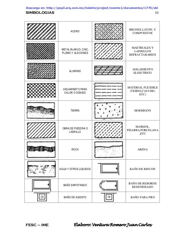 Simbolos De Ingenieria Civil Y Arquitectura Ingenieria Civil Simbologia Arquitectura Arquitectura