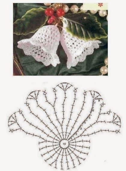 Tecendo Artes em Crochet: Enfeites de Natal lindos com Gráficos, Vem ver!