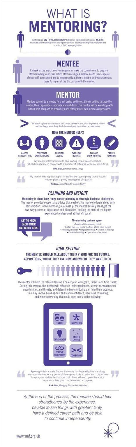 What is mentoring? (Infographic) | Small Business Advisor | Scoop.it