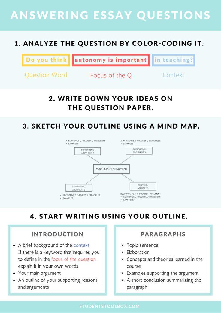 Study help essay questions