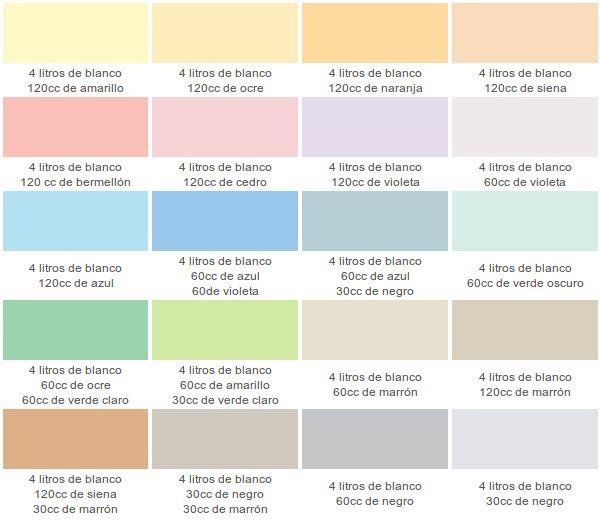 que tonalidades de azul y amarillos hay en entonadores para pinturas - Buscar con Google