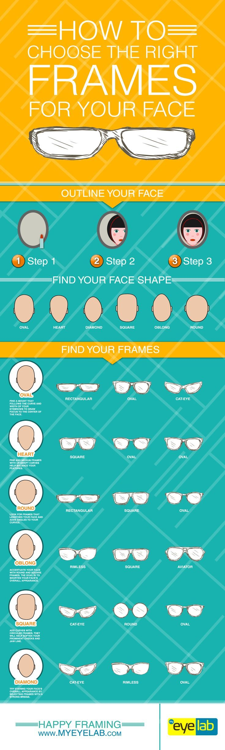 Tricks to select the best #sunglassesframes according to your face shape