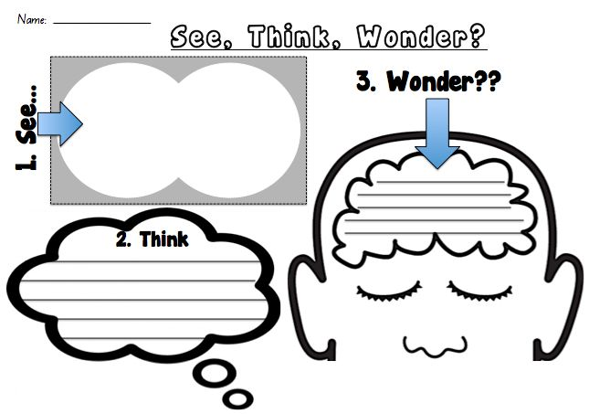 See, Think, Wonder --- This is a graphic organiser that can be used in History, Geography, and Science. Students look at images and draw things that you can see, what you think about it/deduce from the picture and questions they wonder for the picture.  This is a two page resource, ideally for infants and middle primary (Year 3). But it can be modified for the older grade.  Enjoy... more to come soon. #reachingteachers