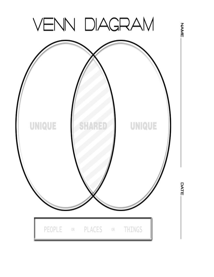 14 Ks2 Venn Diagram Interactive Whiteboard Venn Interactive