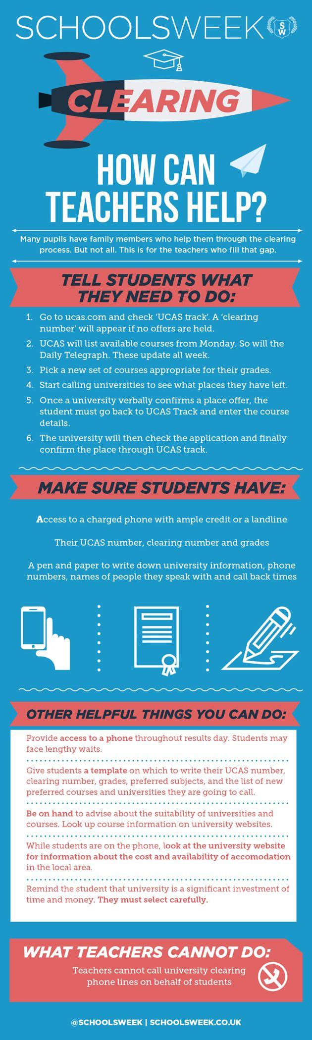 How can teachers help during UCAS Clearing? | Schools Week