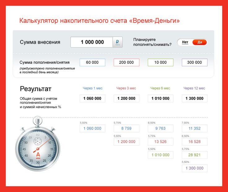 Калькуляторы для Альфа-Банка
