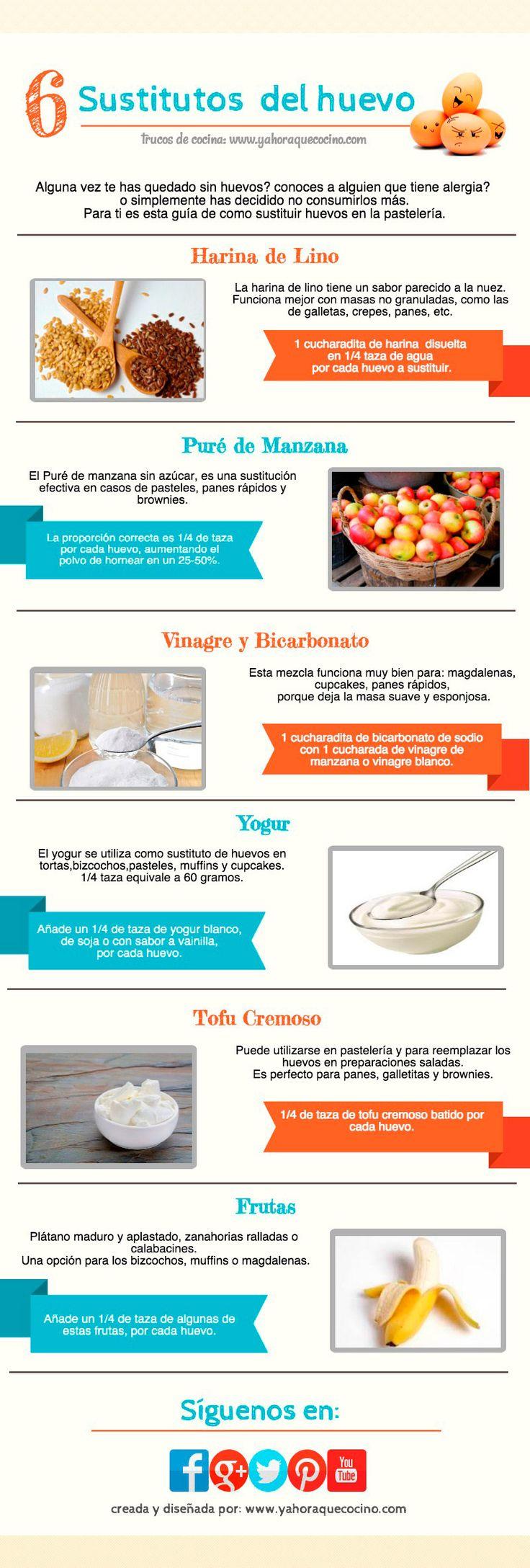 6 Formas de Sustituir el Huevo en la pastelería #infografias