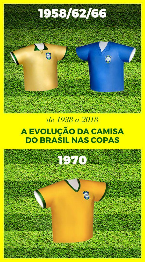 De 1930 a 2018  a evolução da camisa do Brasil nas Copas  7057091cdc680