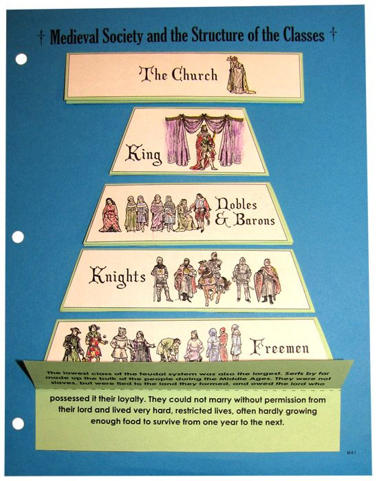 a history of the feudalism in medieval europe Read about the development of feudalism and how the effects of feudalism during the middle ages continue in the modern world spain and the rest of western europe in the mid-1400s world history: the human experience.