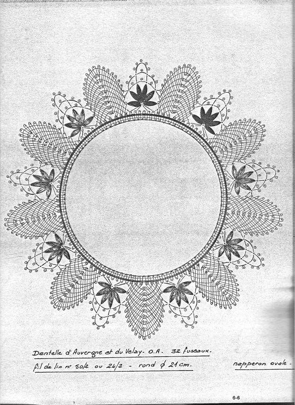 hojas y flores en plantilla circular